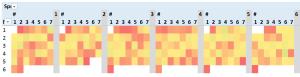 Mapa cieplna wtabeli przestawnej_11