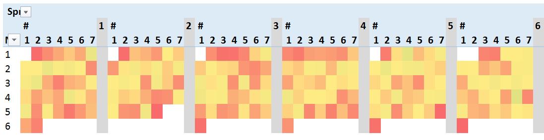 Mapa cieplna w tabeli przestawnej_11