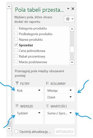 Mapa cieplna w tabeli przestawnej_7