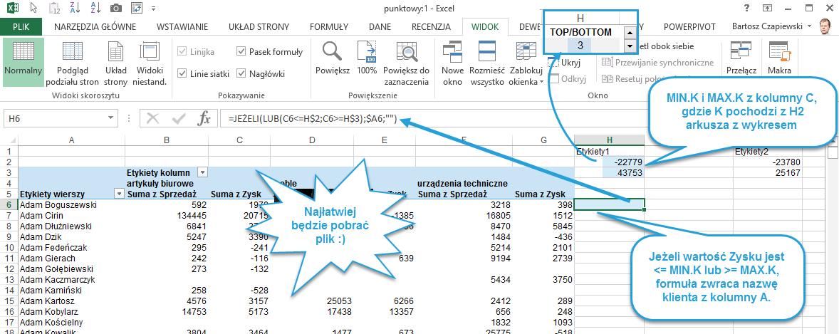 Wykres punktowy wtabeli przestawnej Excel 8