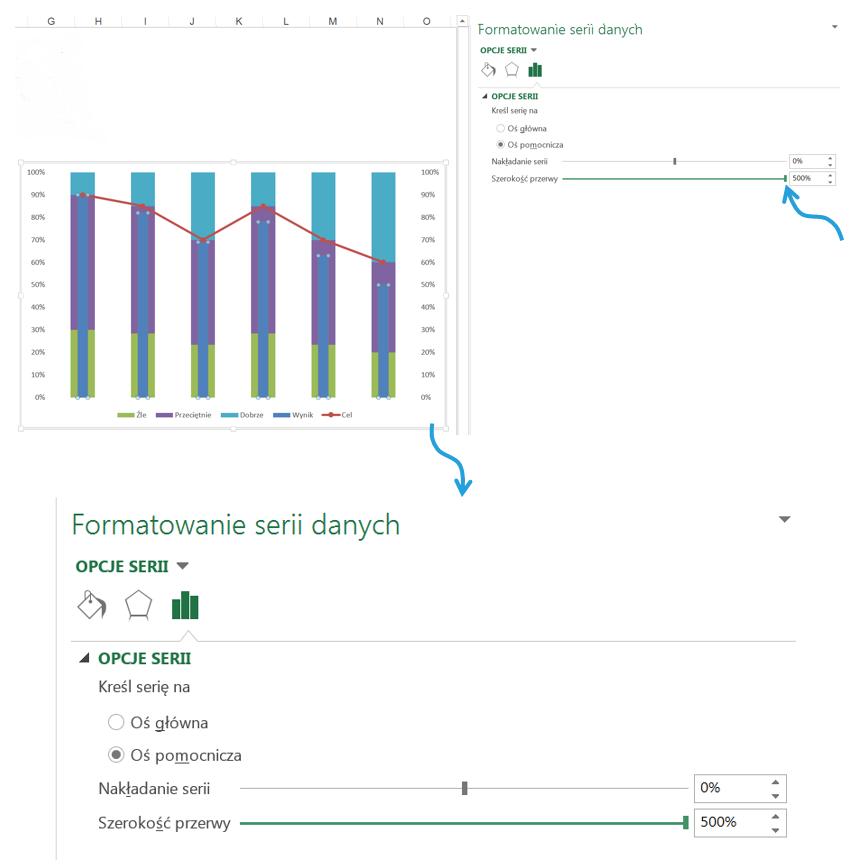 Wykres pociskowy idealny do dashboardu_12