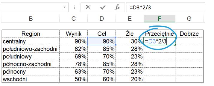Wykres pociskowy idealny dodashboardu_4