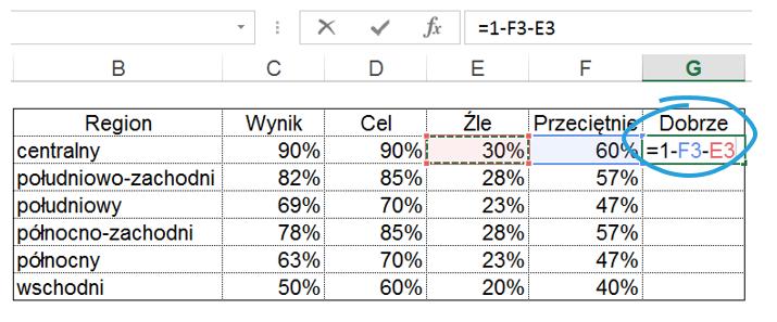 Wykres pociskowy idealny dodashboardu_5