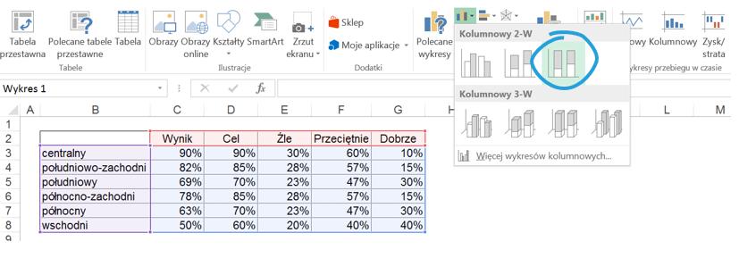Wykres pociskowy idealny dodashboardu_7