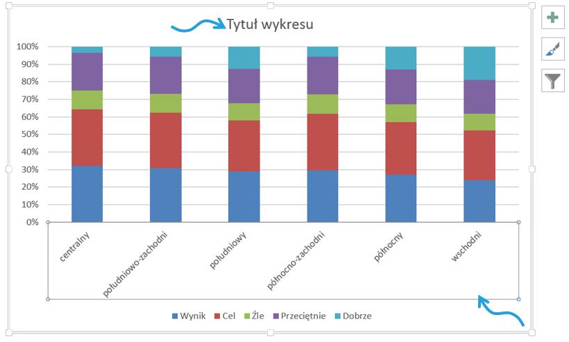 Wykres pociskowy idealny do dashboardu_8