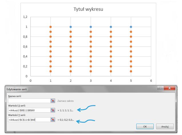 Jak utworzyć wykres jednostkowy_12