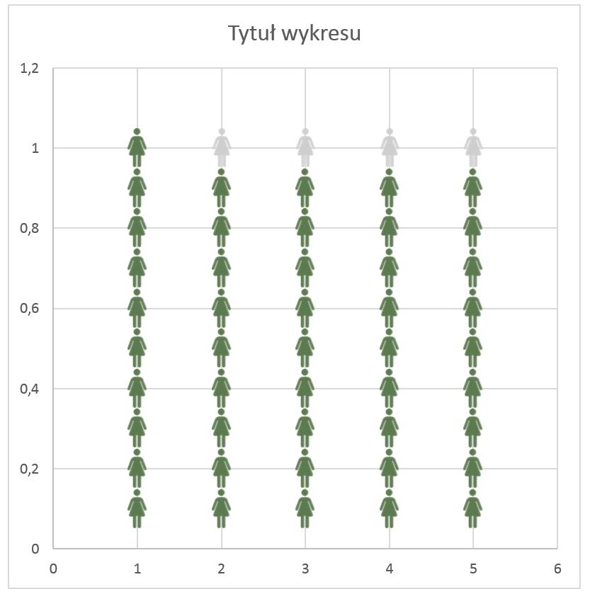 Jak utworzyć wykres jednostkowy_14