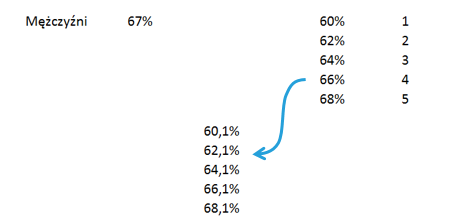 Jak utworzyć wykres jednostkowy_2