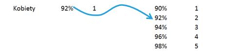 Jak utworzyć wykres jednostkowy_4