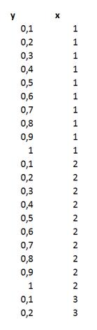 Jak utworzyć wykres jednostkowy_6