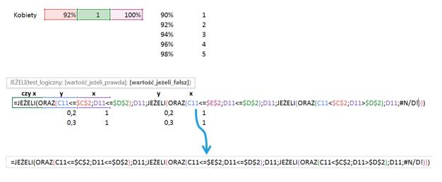 Jak utworzyć wykres jednostkowy_7