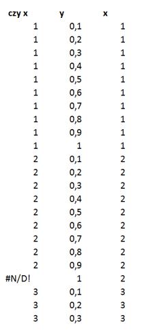 Jak utworzyć wykres jednostkowy_8