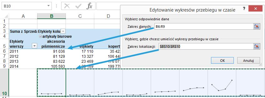 wykres panelowy w tabeli przestawnej Excel 11