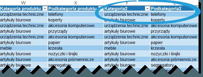 wykres panelowy w tabeli przestawnej Excel 3