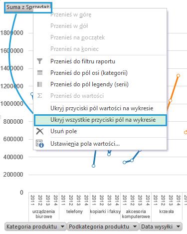 wykres panelowy w tabeli przestawnej Excel 8