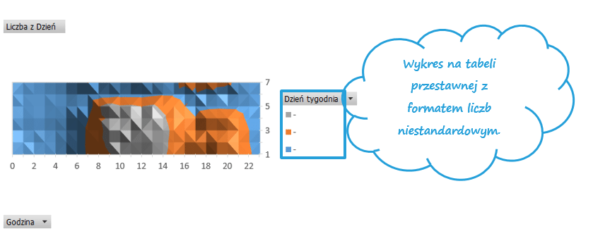 Mapy cieplne w Excel_7