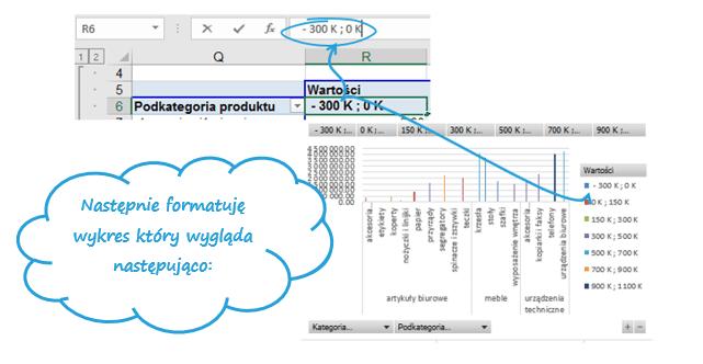 Przedstawienie drugiej zmiennej na wykresie przestawnym Excel w postaci koloru_9