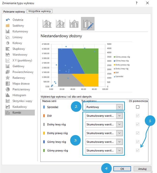 Zacienione tło wykresu punktowego w Excelu_11