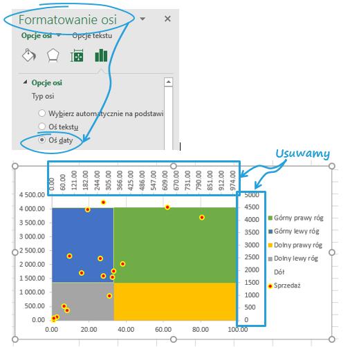Zacienione tło wykresu punktowego w Excelu_16