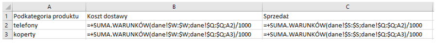 Zacienione tło wykresu punktowego w Excelu_2