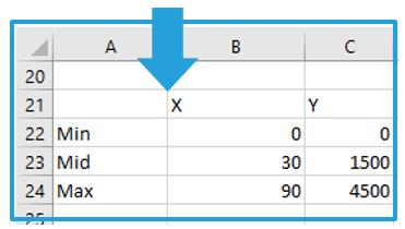 Zacienione tło wykresu punktowego w Excelu_4