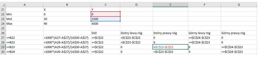 Zacienione tło wykresu punktowego w Excelu_5