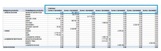 Przedstawienie drugiej zmiennej na wykresie przestawnym Excel w postaci koloru_8