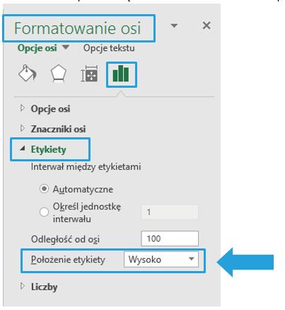 prognoza-demograficzna-dla-polski-z-pokazaniem-przewag-poszczegolnych-plci7