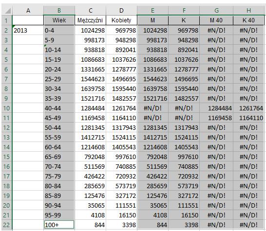 prognoza-demograficzna-dla-polski-z-wykorzystaniem-kolorow-na-wykresie_6