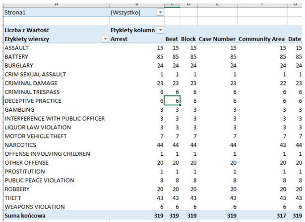 laczenie-tabel-do-tabeli-przestawnej10