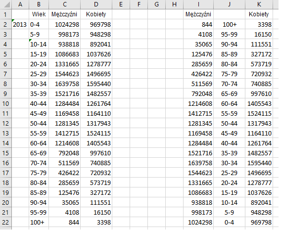 prognoza-demograficzna-przy-pomocy-paskow-danych4