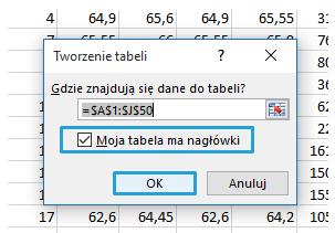 5-problemow-z-tabelami-przestawnymi14