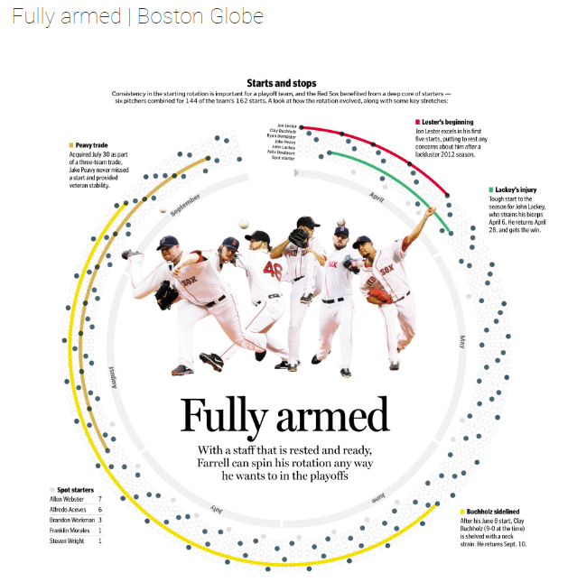 infografiki-sportowe22