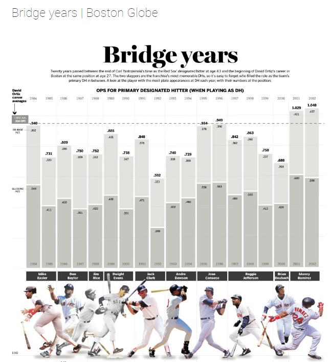 infografiki-sportowe3