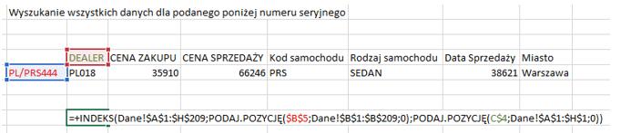 Funkcje Excel Nie Tylko Dla Analityka Cz 1 Indeks