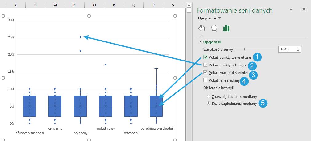 jak wstawi u0107 wykres pude u0142kowy  skrzynka